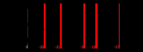 espaciado-kerning