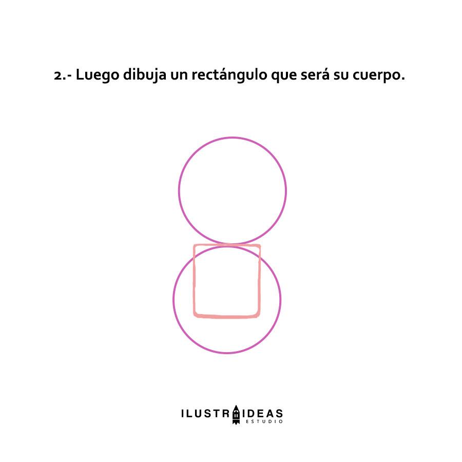 Dibujando círculos perfectos
